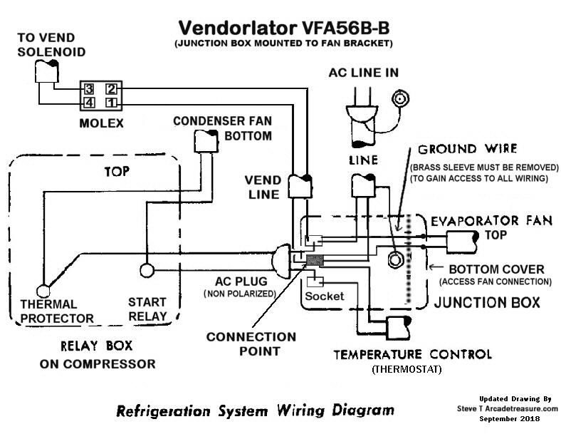 pepsi machine wiring diagram